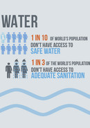 Water (©UCLG)