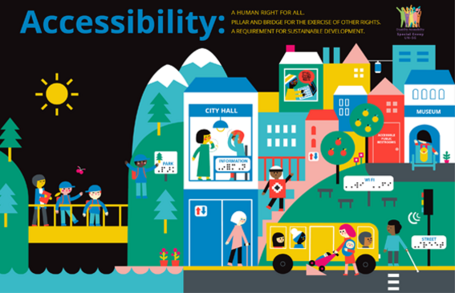 """[flyer] Print screen of flyer of the campaign: Universal Accessibility: Pillar and Bridge in Human Rights and Sustainable Development"""" campaign.   It shows an accessible and inclusive city, with a balance of gender, age, ethnicity and types of disability, among others."""